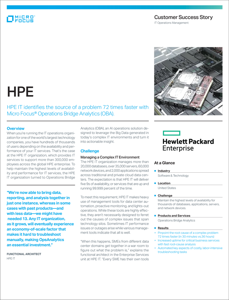 HPE IT identifies the Source of a Problem 72 times faster with Micro Focus® Operations Bridge Analytics preview