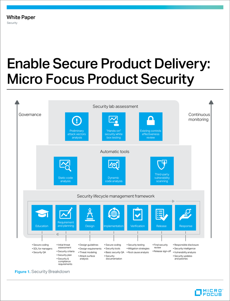 Enable Secure Product Delivery: Micro Focus Product Security preview