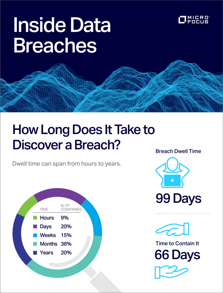 Inside Data Breaches preview