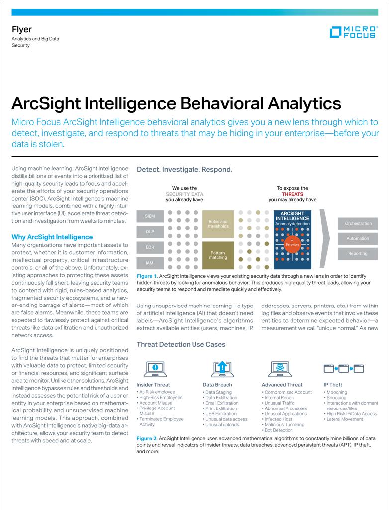 ArcSight Intelligence Behavioral Analytics preview