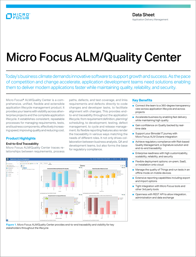 Micro Focus ALM/Quality Center preview